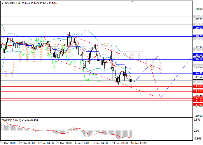 USD/JPY: the end of correction and beginning of growth