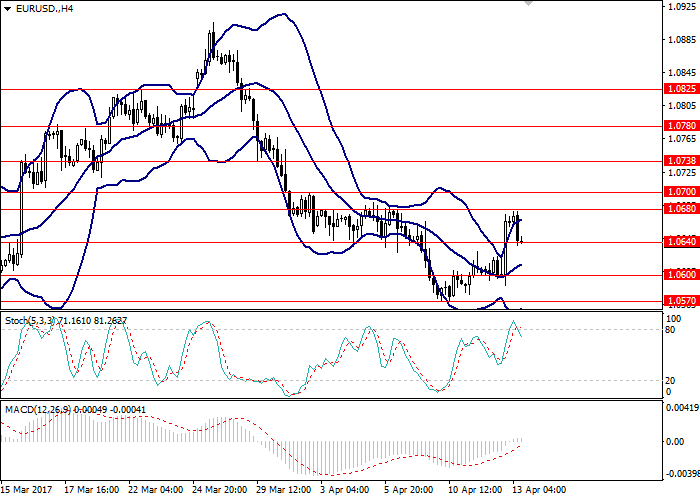 Forex.ee fpa