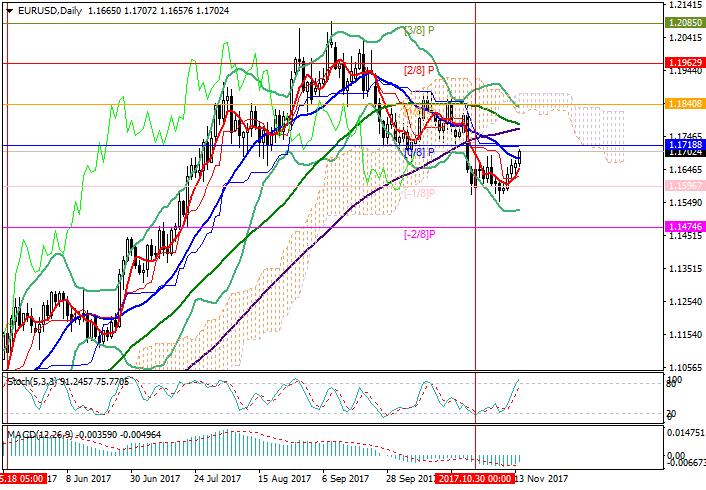 EUR/USD: pengurangan menurun mungkin bermula