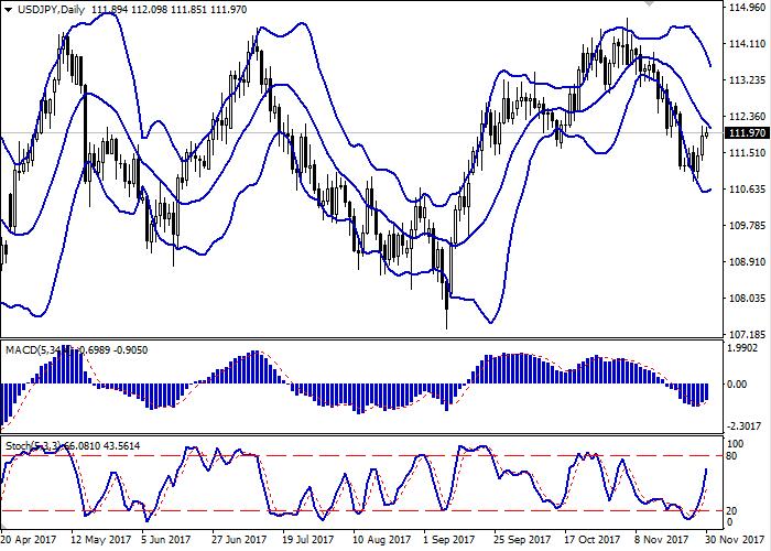 USD/JPY : le dollar monte