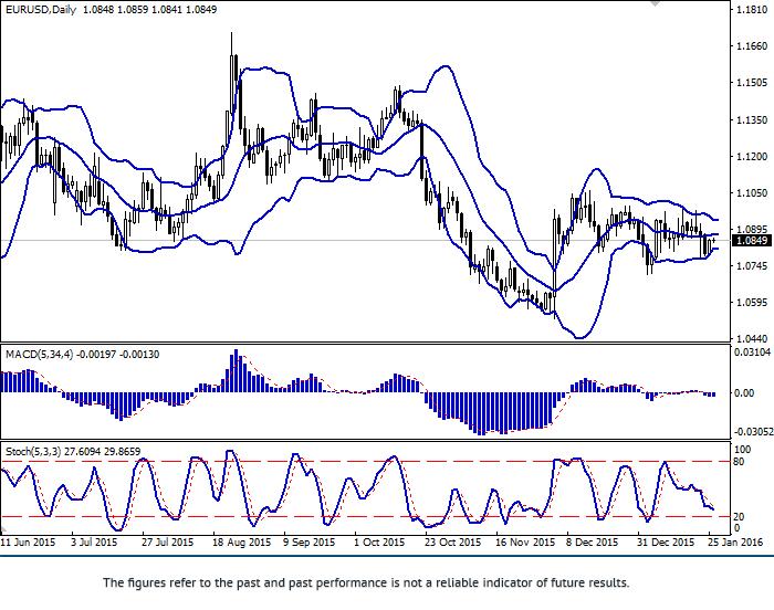 EUR/USD: para zaczyna tydzień wzrostem