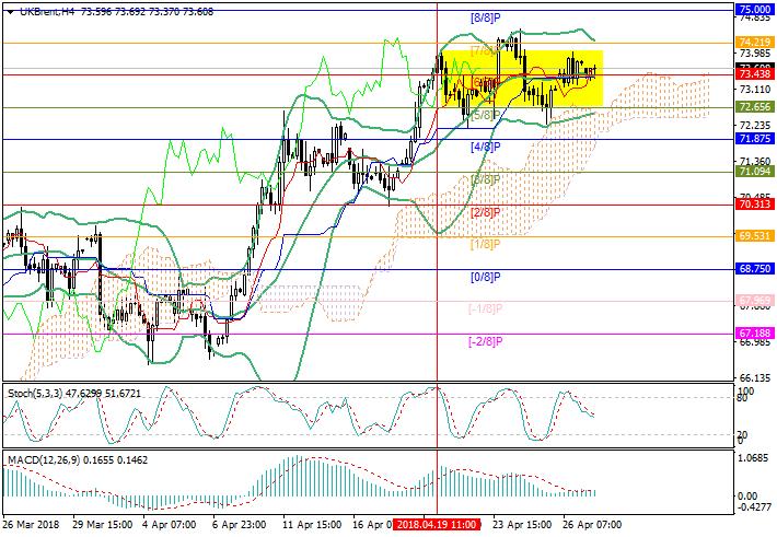 Strategy trading forex no loss