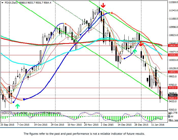 DAX30: pod wpływem światowej dynamiki funduszowych rynków