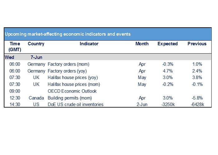 Marshall Gittler's Market Outlook