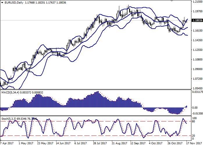 EUR/USD: euro sedang menaik lagi
