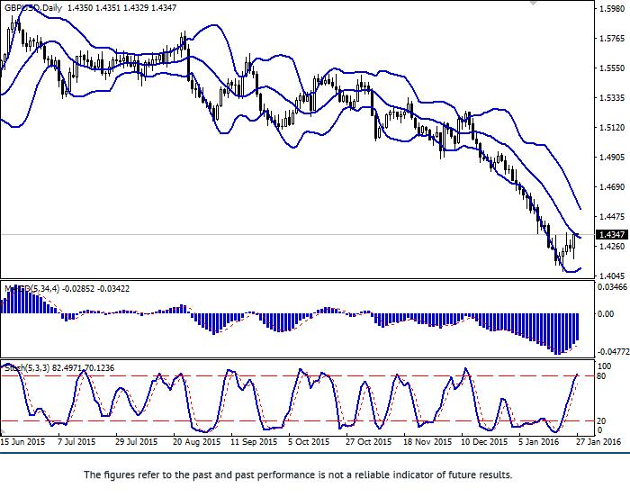 GBP/USD: para rośnie