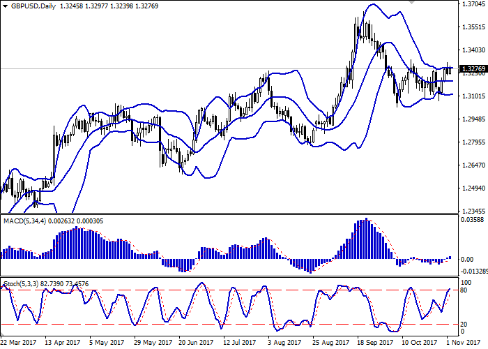 GBP/USD: pound menaik sekali lagi