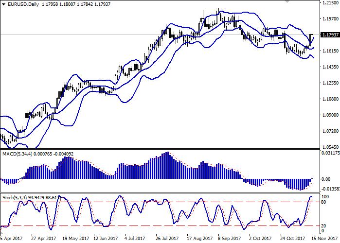 EUR/USD: euro sedang menguat