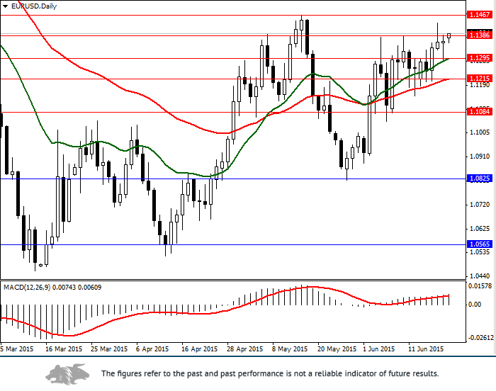 EUR/USD: forecast for the week