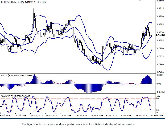 EUR/USD: el euro sigue bajo presión