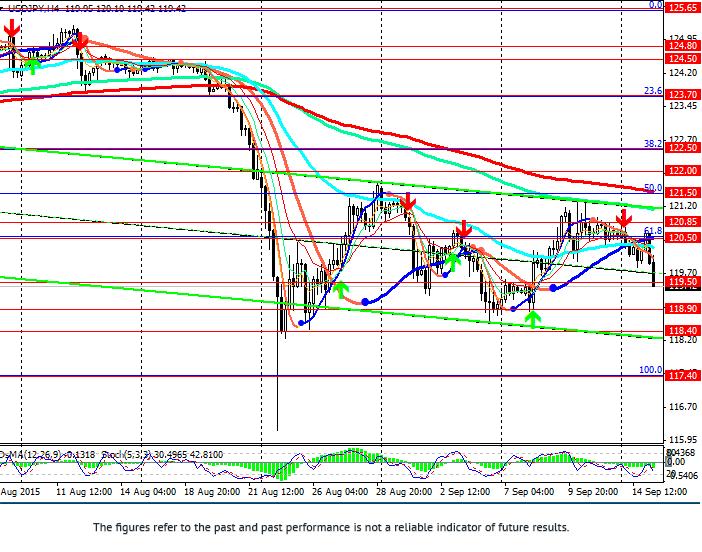 USD/JPY: Bank of Japan ready for weaker Yen