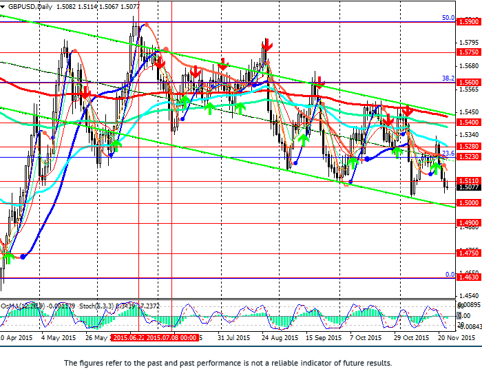 GBP/USD: waiting for today's news