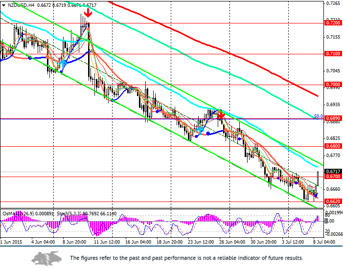 NZD/USD: decline halted, but for how long?