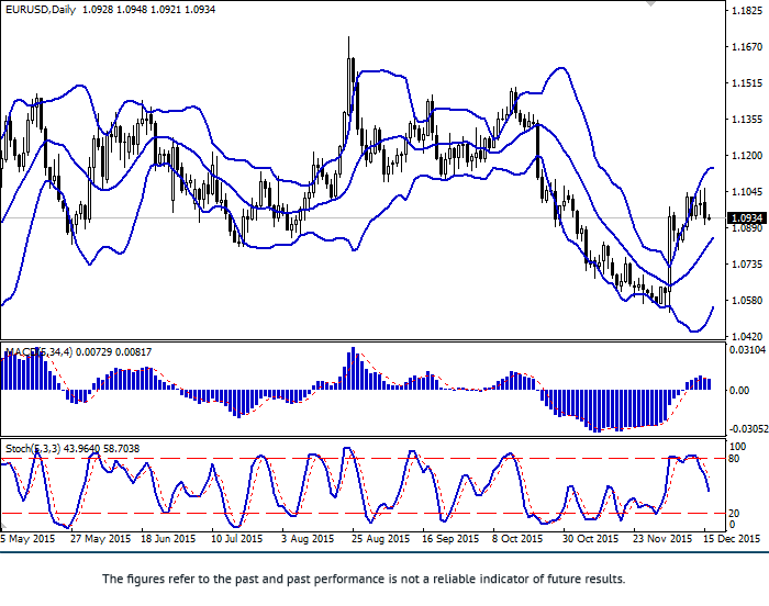 EUR/USD: pair fell