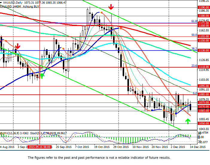 XAU/USD: price resumed decline