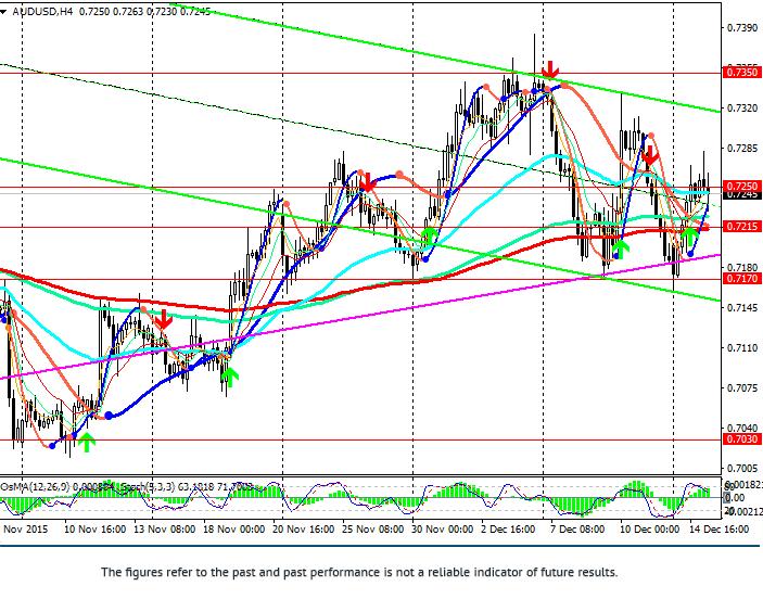 澳元/美元:澳联储倾向于继续其宽松的货币政策