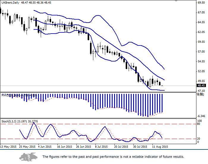 Brent: oil resumed fall