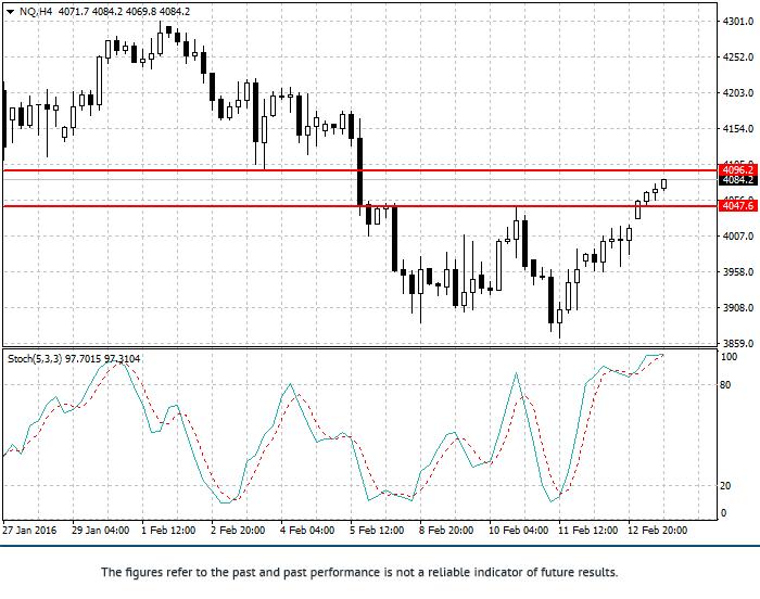 NASDAQ: análisis general