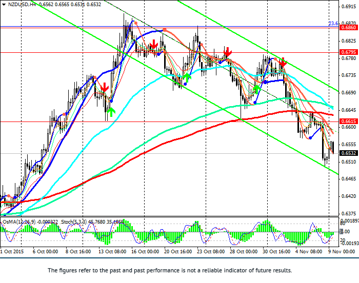 NZD/USD: pair continues falling