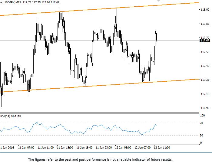 美元/日元:综合分析
