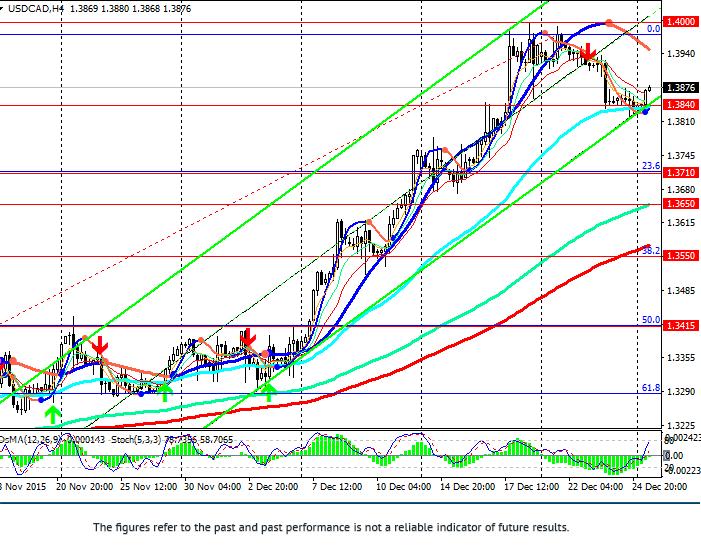美元/加元:货币对处于调整阶段