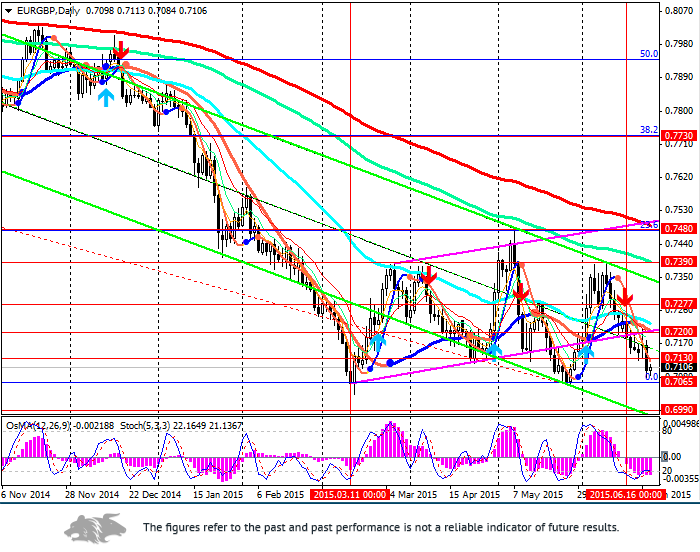 EUR/GBP: flat till the end of the day