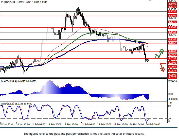 EUR/USD: European currency remains under pressure