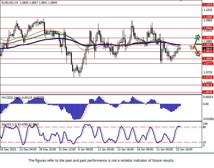 欧元/美元:本周开始增长