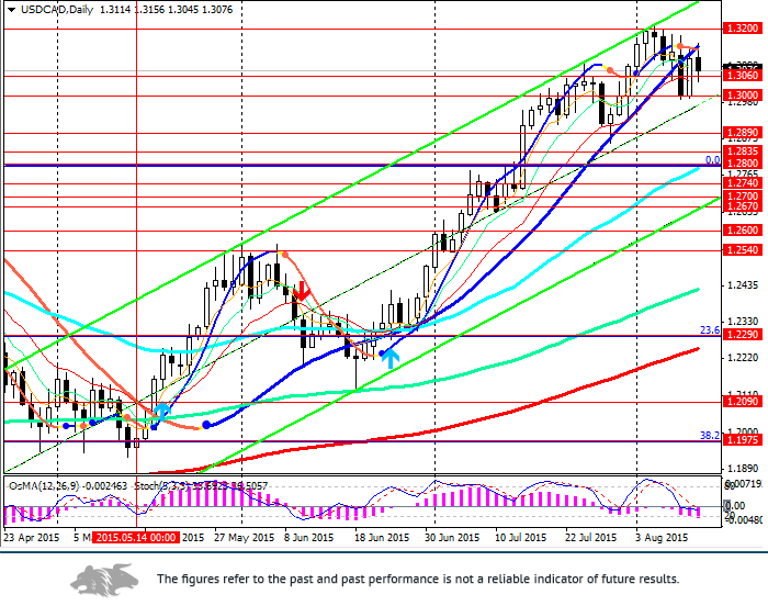 USD/CAD: between 1.3000 and 1.3200
