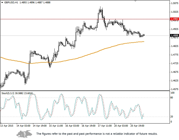 GBP/USD: overall analysis