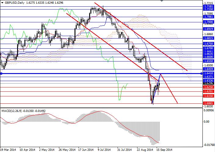 GBP/USD: Aplazamiento de endurecimiento monetario puede dejar caer al dólar