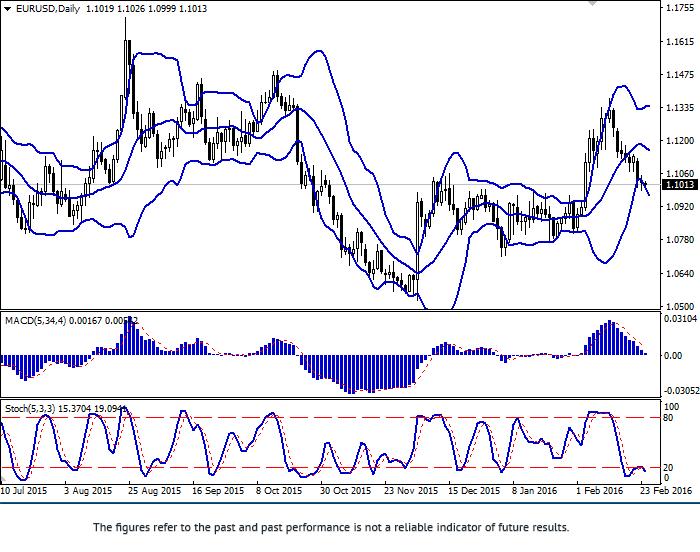 欧元/美元:欧元继续受到压力