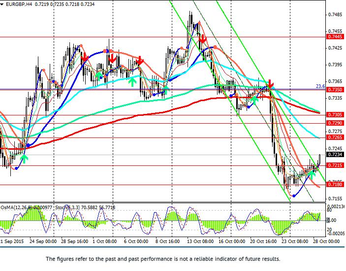 欧元/英镑:下行趋势强劲