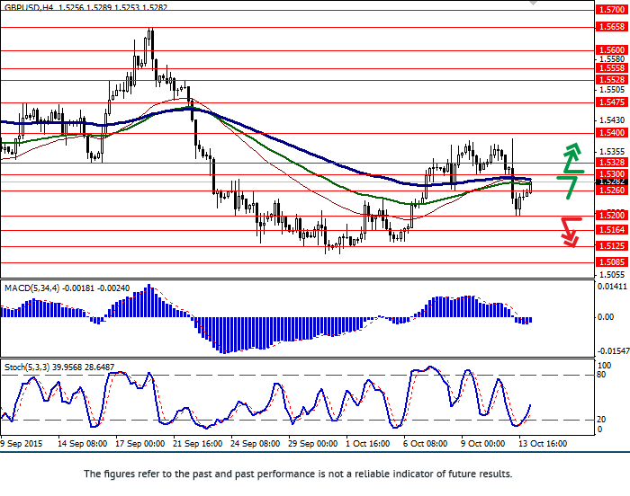 GBP/USD: back to decline
