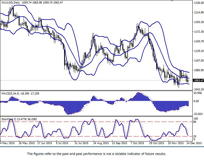 XAU/USD: pair resumed fall