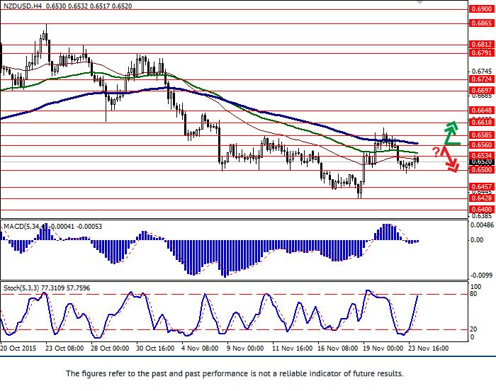 NZD/USD: decline resumed