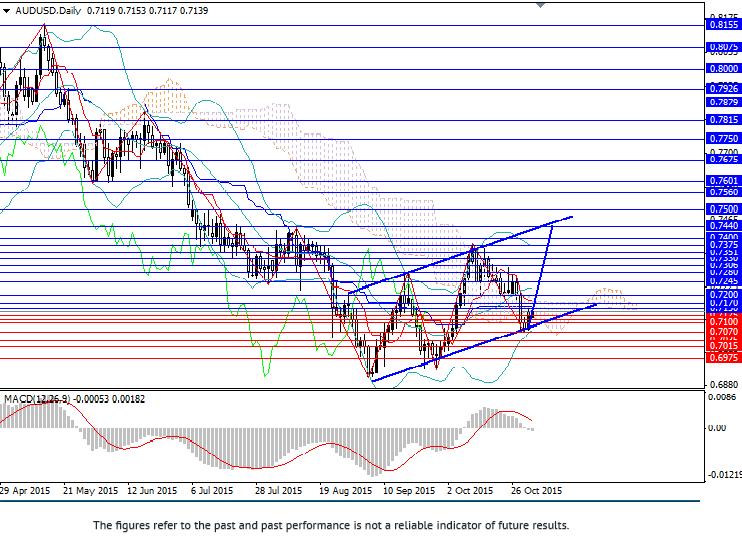 AUD/USD: pair in upward wave