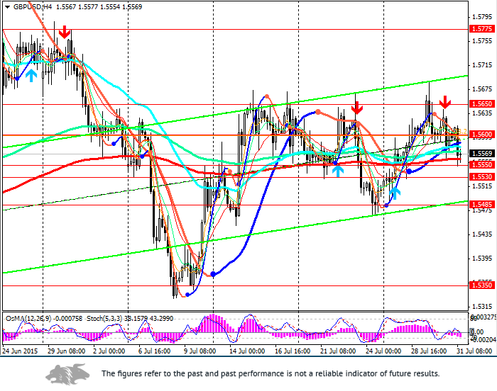 GBP/USD: pair moves within range