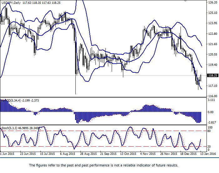 美元/日元: 这一对货币正在增长