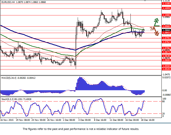 EUR/USD: pair declined