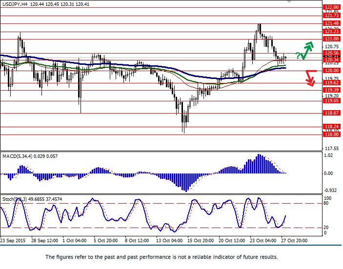"""USD/JPY: """"bearish"""" trend develops"""