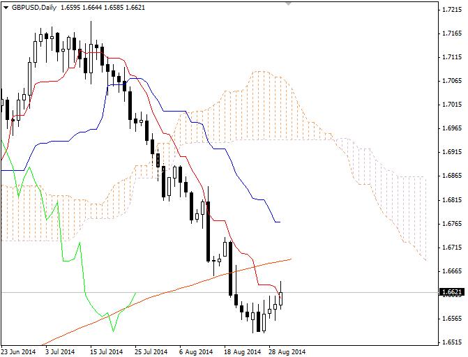 GBP/USD: Análisis y Pronóstico para el 7 de agosto - Página 14 95939e4ae858cc7535bffd60e0bfabcd