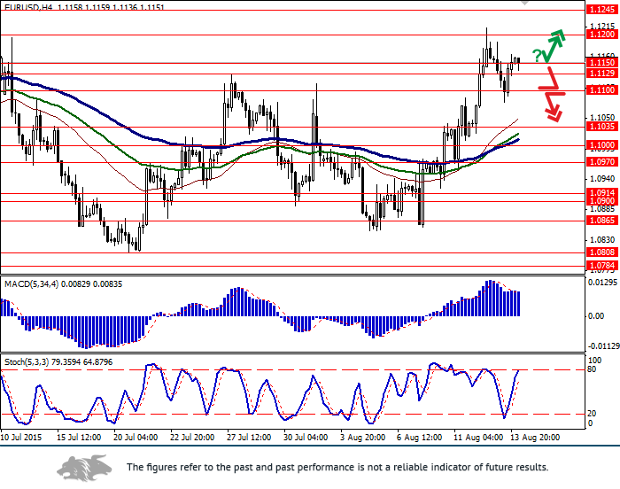 EUR/USD: Euro is trying to hold