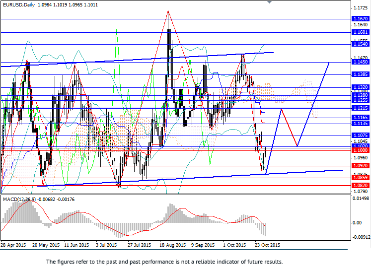 EUR/USD: pair's growth expected