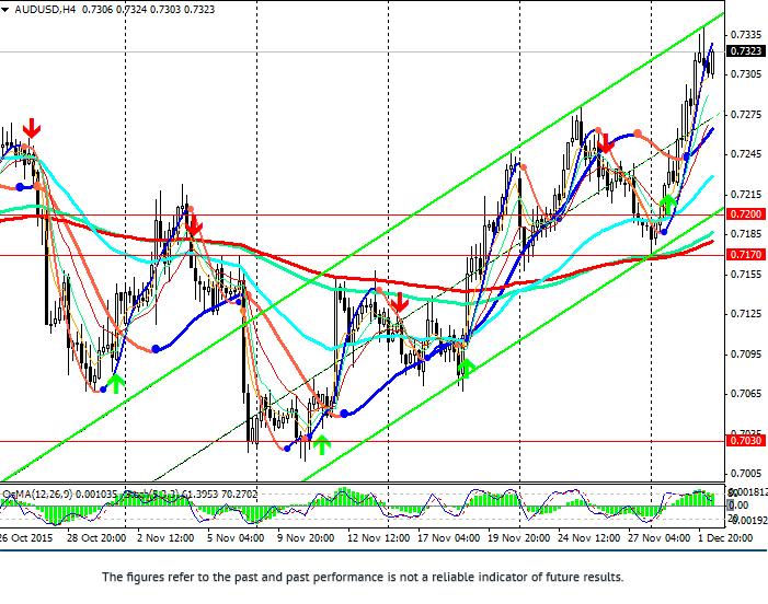 澳元/美元:英镑上涨
