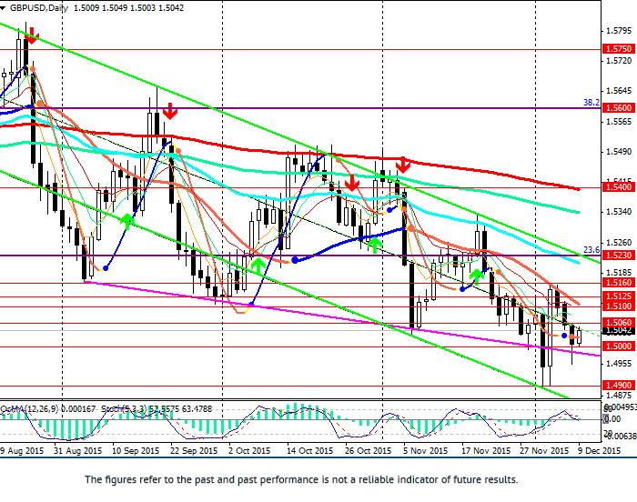 GBP/USD: BoE meeting