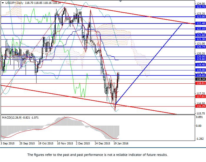 美元/日元: 价格持续上涨