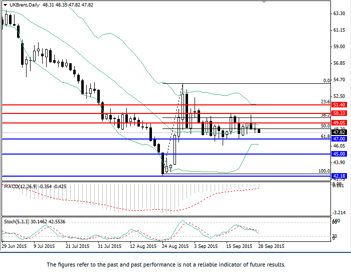 Brent: general review