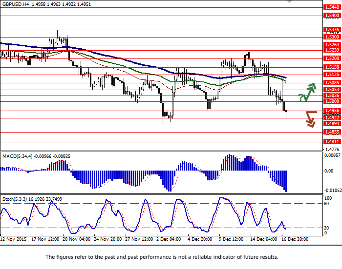 GBP/USD: pair continues falling