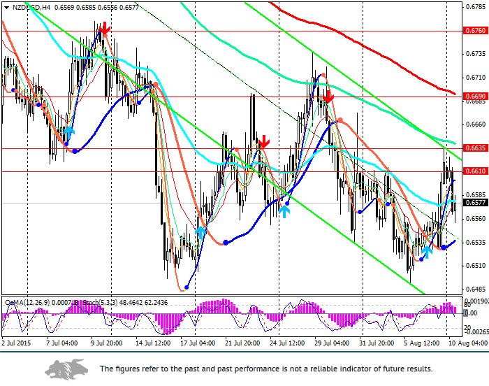 NZD/USD: towards new lows